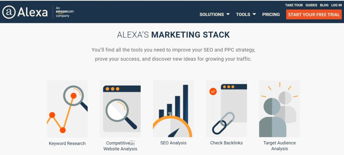Competitive analysis website Alexa
