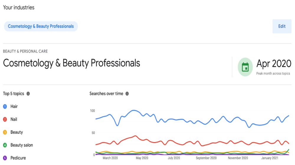 Grow my store Google Tools