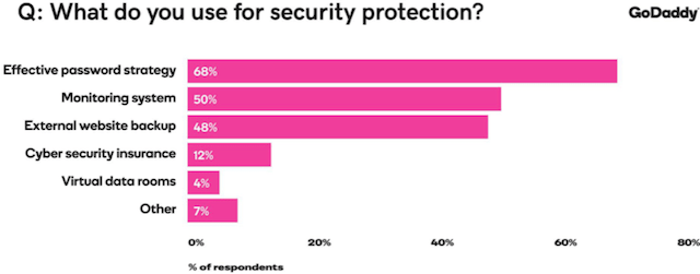 security-report-protection-sources