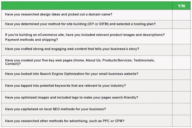 start a website 10 point review