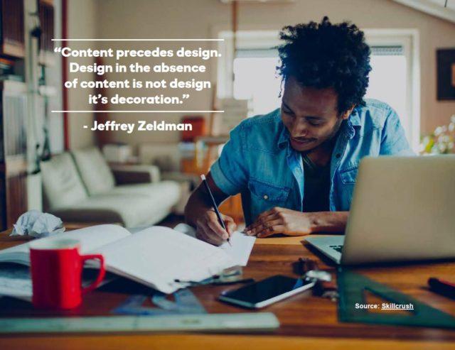 start a website content design quote